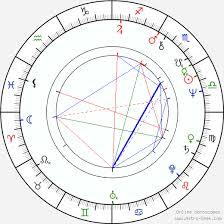Hema Malini Birth Chart Horoscope Date Of Birth Astro