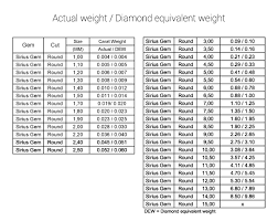 Diamond Mm To Carat Chart Actual Carat Diamonds Online Charts Collection