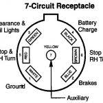 wiring diagram 7 way trailer plug wiring image 7 blade trailer plug wiring diagram wiring diagram and hernes on wiring diagram 7 way trailer