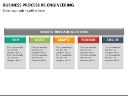 Business Process Re Engineering Powerpoint Template Sketchbubble