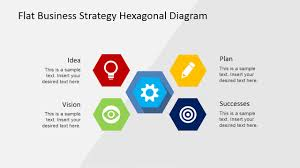 flat business strategy hexagonal powerpoint diagram   slidemodelpowerpoint template for business strategy  how to create a business plan presentation