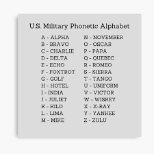 A phonetic alphabet is a list of words used to identify letters in a message transmitted by radio or telephone. Military Phonetic Alphabet Canvas Prints Redbubble