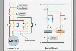 electric motor wiring diagram forward reverse hd images electric motor wiring diagram forward reverse images