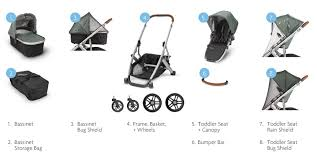 uppababy vista what s included in the set
