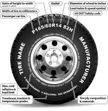 Tire Chart Meaning How To Read Sidewall Tire Numbers And Markings Wheel Size Com