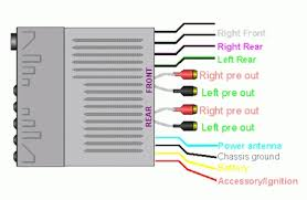 pioneer deh 1300mp wiring diagram pioneer deh 1300mp wiring diagram wiring diagram for a pioneer deh-150mp pioneer deh x36ui wiring diagram with regard to how to install pioneer deh 1300mp radio to