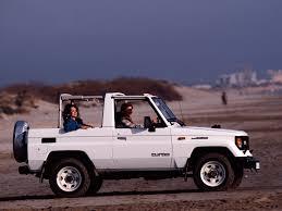 Toyota Land Cruiser II FRP Top (LJ72) '1985–90 | FJ70 | Pinterest ...