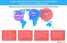 APAC Leads the Decorative Paints and Coatings Market | Technavio ...