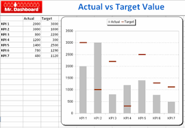 Actual Vs Target Chart In Excel Free Excel Template