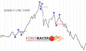 Train Chart Download 123 Mw Forex System Free Download Mt4 Mt5 Forex Racer