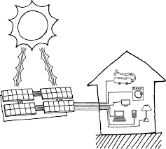 Solar Energy Coloring Sheets Renewable Energy Colouring Pages