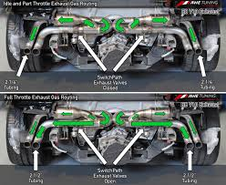 audi v10 engine diagram audi wiring diagrams online