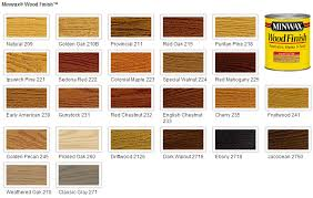 kitchen cabinet stain colors home depot photo 1