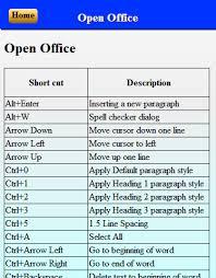 Computer Shortcut Keys Chart Download Bedowntowndaytona Com