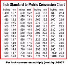 Inch To Metric Conversion Chart Standard Metric Conversion Chart Print Gbpusdchart Com