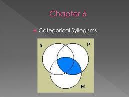 Aaa 2 Venn Diagram Ch 6 Categorical Syllogisms