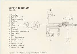 wiring schematic for moto guzzi wiring wiring diagrams online description moto guzzi robin wiring diagram pictures images photos on wiring schematic for moto guzzi