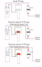 pertronix ignitor ii question teamtalk attached images