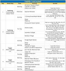 Sample Taiwan Itineraries 4 5 Days The Poor Traveler Itinerary Blog