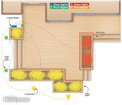 how to install deck lighting the family handyman save illustration of lighting plan