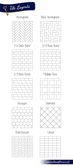 Brick Pattern Tile Layout Simple Decorating Design