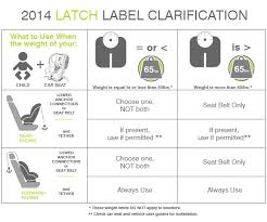 Car Seat Chart Learn About Latch Car Seat Installation