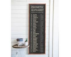 It is used to spell out words when speaking to someone not able to see the speaker. Phonetic Alphabet Etsy