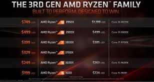 Amds 16 Core Ryzen 9 3950x 32 Core Threadripper 3970x