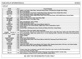 2009 scion tc fuse diagram 2009 image wiring diagram 2005 scion tc fuse box diagram 2005 image wiring on 2009 scion tc fuse