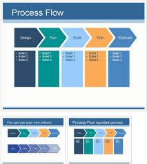 a free process flow template which doesn t exactly look very professional or enticing