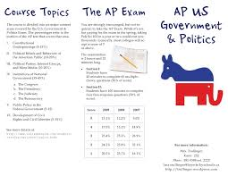 ap us government brochure course topics the ap