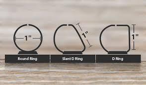Three Ring Binder Size Chart Binder Sizes A Guide To Standard Us 3 Ring Binder