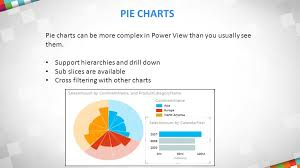 Power View Pie Chart Power View Overview April 25 Power View Presentation Ready
