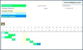 Example Of A Project Timeline Ect Planner Template Excel Resource Planning Schedule