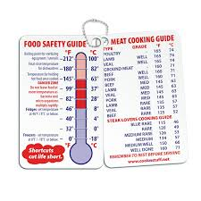 Food Temperature Chart Danger Zone Meat Temperature Chart Guide And Dirty Clean Dishwasher