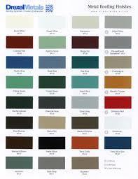 Pac Clad Metal Color Chart 5v Crimp Metal Master Shop