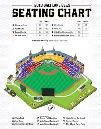 Charlotte Knights Stadium Seating Chart