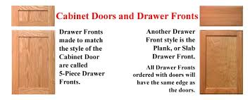 cabinet doors and drawer frontsCabinetDoorsandDrawerFronts1jpg