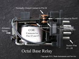 electrical control relay tutorial 11 Pin Octal Relay Wiring Diagram in an 8 pin relay (as shown here) there are 2 common contacts, 2 normally open contacts, and 2 normally closed contacts in an 11 pin relay, there are 3 of 8 Pin Relay Base Schematic