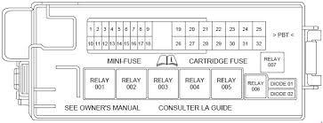 fuse box diagram lincoln navigator 2006 2004 Lincoln Navigator Fuse Box Location 2004 Navigator Fuse List