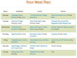 one week menu planner group of gallery weekly dinner menu