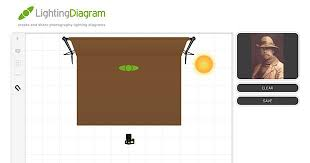 lighting diagram another free lighting diagram web app photography lighting diagrams pdf at Free Lighting Diagrams
