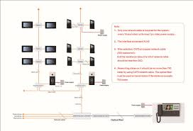 rj11 wall socket wiring diagram images wiring diagram telephone cable wiring diagram nilzacablecar pictures