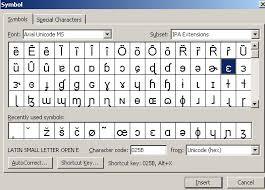 Phonetic Symbols