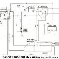 ezgo txt gas wiring diagram free download wiring diagrams schematics EZ Go Golf Cart Wiring Diagram for Lights ez go gas golf cart wiring diagramwiring diagram wiring diagram 1991 gas ezgo txt wiring diagram