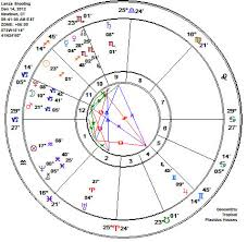 Adam Lanza Shooting Astrology Chart Cerena Childress