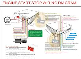 wiring diagram key the wiring diagram can keys wiring diagram can wiring diagrams for car or truck wiring