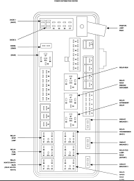 light wiring diagram for 2008 dodge caliber wiring diagram 2008 dodge nitro fuse diagram schema wiring diagrams rh 23 pur tribute de 2007 dodge caliber schematic dodge caliber radio wiring diagram