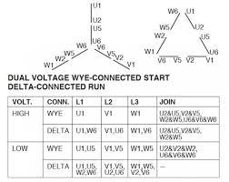 weg 3 phase motor wiring diagram wiring wiring diagrams instructions weg electric motors wiring diagram wiring diagram weg 3 phase motor luxury weg motors wiring diagram solutions of 3 phase