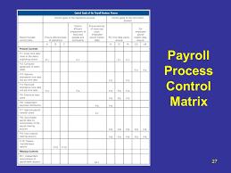 Payroll Process Payroll Process Segregation Of Duties
